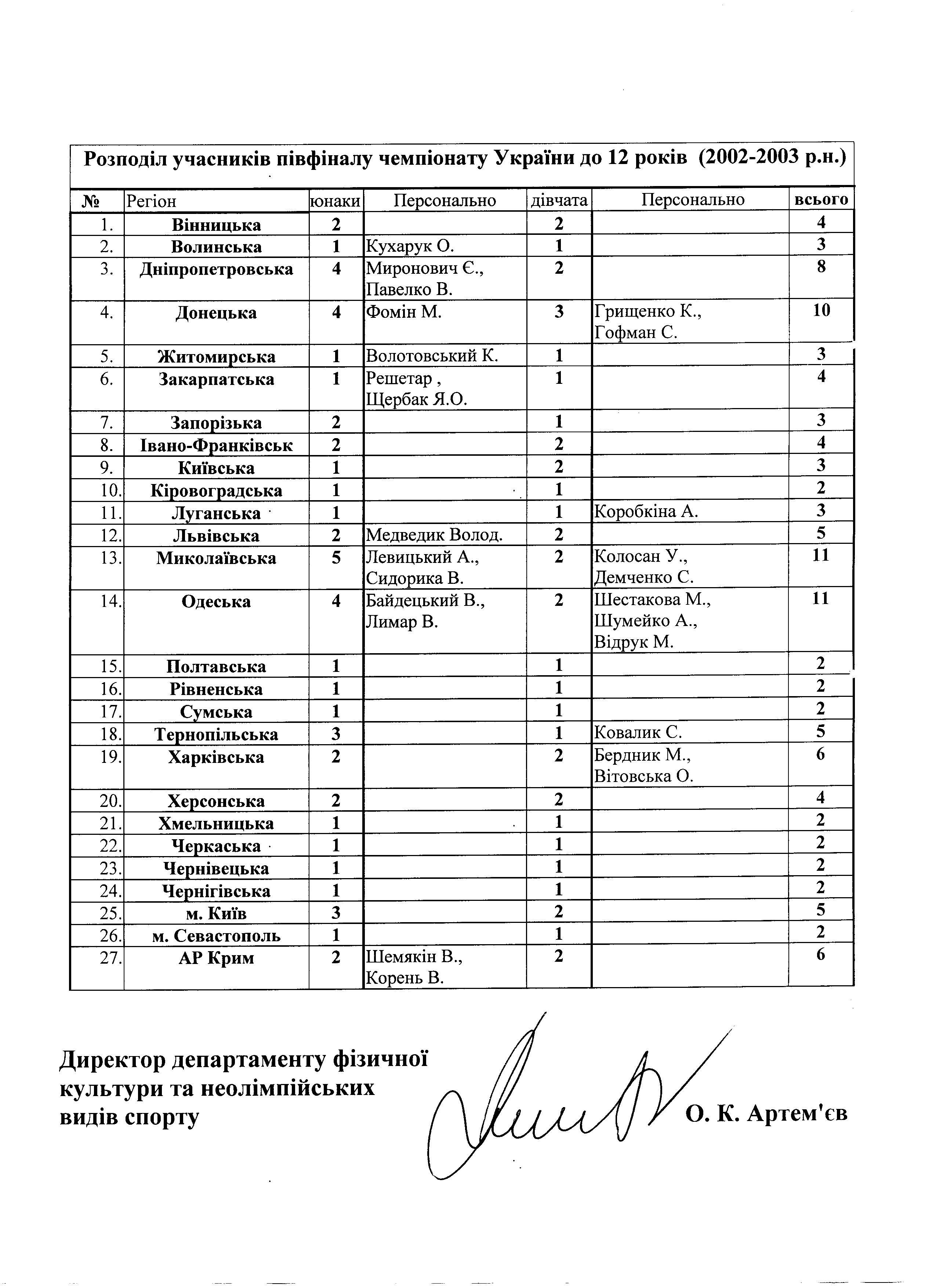 Справочник Телефонов И Адресов Бесплатно