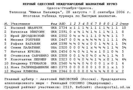 адреса и телефоны проституток г новокузнецк